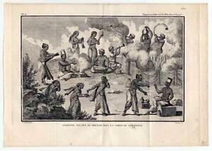 Feuerbestattung-Indien-Totenkult-Ethnologie-Kupferstich-Sonnerat-Poisson-1782