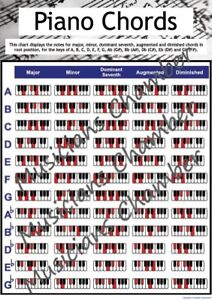 Image Is Loading Piano Amp Keyboard Chord Chart A4 New And