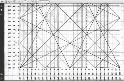 Forex Secret WD Gann Professional Overlays Square of Price Calculators |  eBay