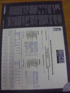 27-06-2004-Cricket-Scorecard-England-v-West-Indies-At-Trent-Bridge-Written-R