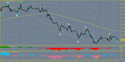 Forex swing trading strategy a simple one