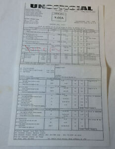 DAWSON'S CREEK set used CALL SHEET ~ Season 5, Episode 22