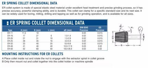 """37//64/"""" Inside Diameter ER32 Steel Sealed Coolant Collet Sowa GS up to 1000 PSI"""