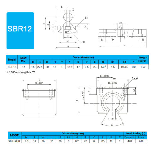 SBR12UU Bearing for SBR12 Supported Linear Rail US USA Shipping PDTech