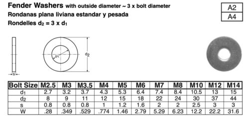M3 M8 M2.5 Stainless Steel Metric Fender Washers DIN 9021 M2 M6 M4 M10 M5