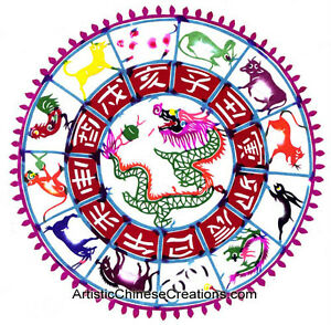 Details about Chinese Folk Art Traditional Chinese Paper Cuts: Chinese  Zodiac Symbols - Dragon