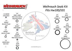 Full-Premium-Seal-Service-kit-Fits-Weihrauch-HW100FSK-HW101-New