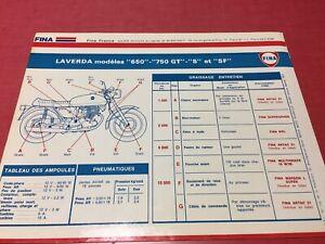 FINA-Laverda-650-750-GT-S-SF-Honda-CB125-K2-a-K5-Fiche-technique-moto-RMT-ETAI