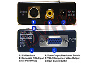 S-video Composite Rca To Component Video Vga Converter Scaler 1080p 1600x1200