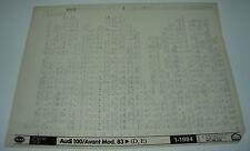 Microfich Ersatzteilkatalog Audi 100 / Avant Typ 44 / C3 ab Baujahr 1983!
