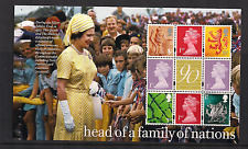 2016 GB QE2 DY17 PRESTIGE BOOKLET PANE HM THE QUEEN'S 90TH BIRTHDAY DP500 PANE 1