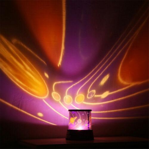 2018 LED-Kerzenlicht Flameless Projektion Flimmern Xmas Dekor Lampe DIY Dekor DE