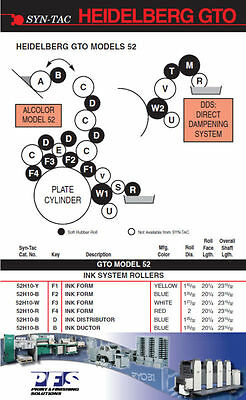 Heidelberg Rollers GTO 52 Syn-Tac 9 Roller Kit  - 52H-K