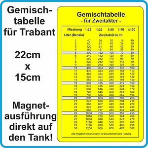 gemischtabelle magnet tank trabant k bel trabi stoffhund nva benzingemisch ebay. Black Bedroom Furniture Sets. Home Design Ideas