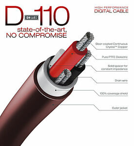 DH Labs Silver Sonic D-110 1 meter AES//EBU Balanced Digital Cable