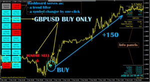 Most accurate forex trading system