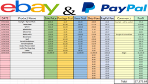 How to sell on ebay: 44 ebay selling tips mse.
