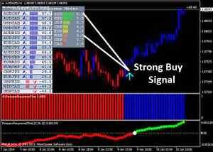 Forex profit supreme strategy pdf