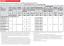 fischer-FIS-VL-300-T-Montagemoertel-Injektionsmoertel-Verbundmoertel-519557 Indexbild 7
