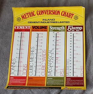 Metric conversion chart tons cubic yards psi inches inland - Liter to cubic meter conversion calculator ...