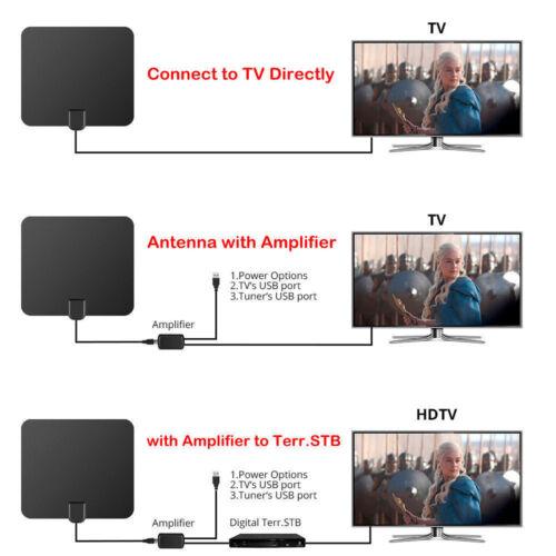 300 Mile Range Antenna TV Digital HD FreeTV 4K Antena Digital Indoor HDTV 1080p
