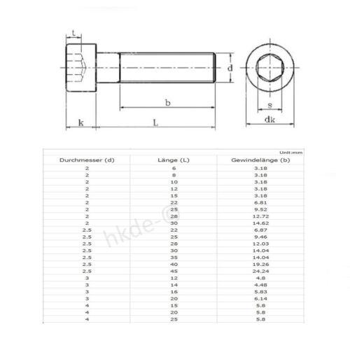 Zylinderschrauben ISK mit Teilgewinde 12.9 Stahl Schwarz DIN 912 M2,2.5,3,4