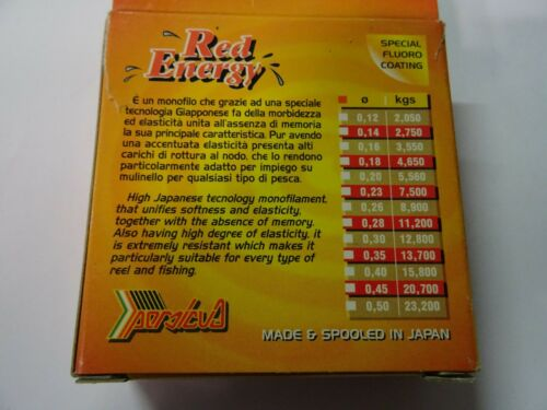 PERSICUS FALCON RED ENERGY 150mt