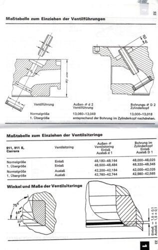 Typen Maße Toleranzen für den Porsche 911 T Modelljahr 72-73 911 E und 911 S
