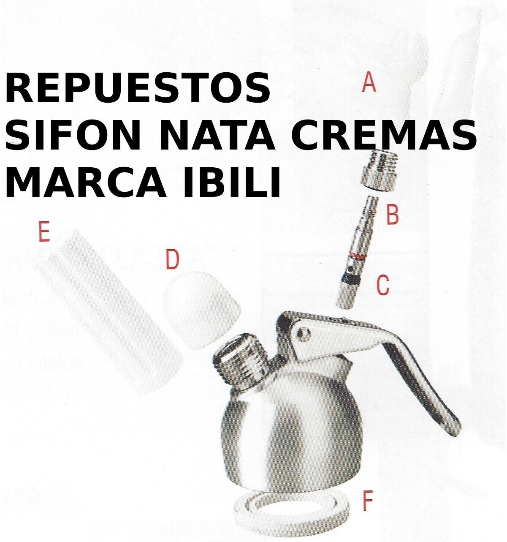 PROTECTOR REPUESTO D (SIFON DE NATA CREMA TRAP AND CREAM REPUESTOS PARA...