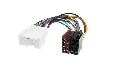 Autoradio ISO Adapter Kabel für DACIA Duster Logan Sandero Mercedes Citan /AD1/