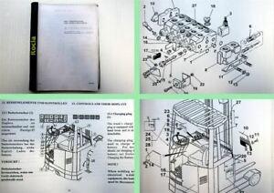 Rocla-Vierwege-Seitenstapler-Bedienungsanleitung-Ersatzteilliste
