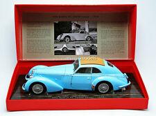 Minichamps 1938 ALFA ROMEO 8C 2900 Lungo Light Blue 1/18 Scale New! In Stock!