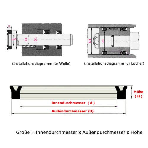 ID 6-175 mm 5-10 mm Höhe Öldichtung Hydraulik Kolben Y-Ringe Polyurethan UN//UHS