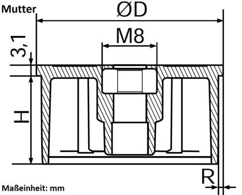 Buchse für Rundrohr mit Schraube oder Mutter M8 Gewindebuchse Schraubenbuchse