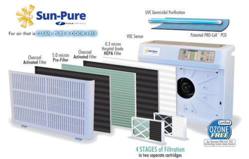 Sun-Pure Ultra-Sun SP-20 SP-20C Trio-1000P Air Filter Kit 2 UV Lamps 1RK006
