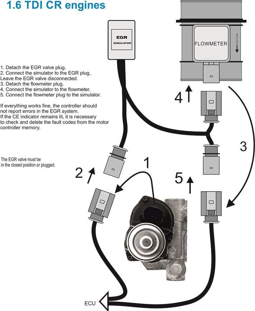 09  EGR AGR Valve Simulator for VW AUDI SKODA Seat 1 6 TDI CAYA CAYB CAYC  CAYD