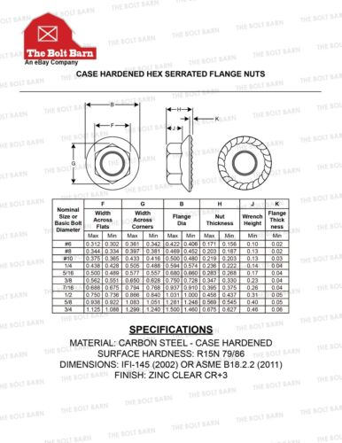 #10-24 Serrated Hex Flange Nuts Flange Locknuts 60