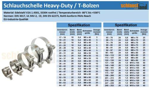 Gelenkbolzenschelle 104-112mm Edelstahl V2A ** Spannbackenschelle rostfrei W4