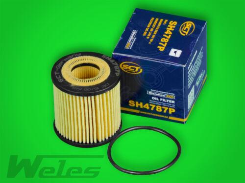 FS192 INSPEKTIONSPAKET Luftfilter Ölfilter Aktivkohlefilter Zündkerzen SMART 0,6