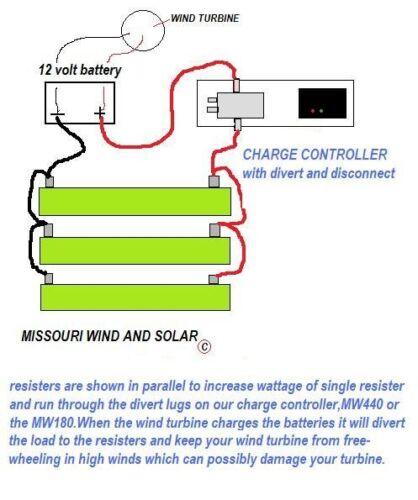 1 Dump divert load resistor 300 watt 10.4 ohm for 48 volt wind turbine  HD DIY