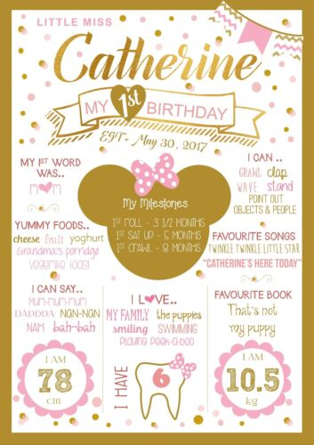 Minnie Mouse Birthday Party Decoration Milestone Poster 1st