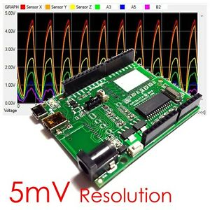 iCP12A-5mV-DAQduino-USB-IO-PWM-PC-Oscilloscope-amp-Data-Logger-in-Arduino-form