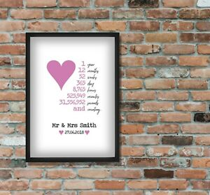 First-1st-Wedding-Anniversary-Gift-Personalised-One-Year-Paper-Present-Mr-amp-Mrs