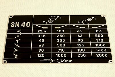 Thread and feed chart in metric system for Lathe TOS SN40