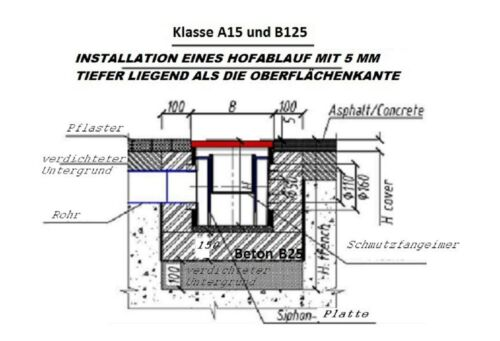 Hofsinkkasten Kl.A15 mit Siphon Bodenablauf Hofeinlauf Hofablauf KG Rohr Schacht
