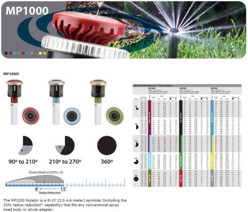 Buse MP ROTATOR 1000F Rotative Arroseur HUNTER Fixe 360° 2,5/>4,60m