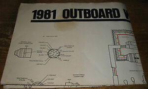 Evinrude Outboard Wiring Diagram Schematic 25/35 Electric ...