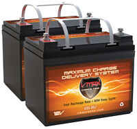 2 Hoveround Lx Vmax857 12v 35ah Group U1 Agm Deep Cycle Scooter Battery