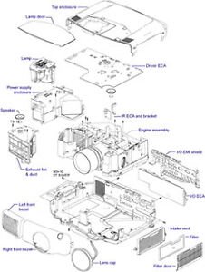 projector repair manual parts troubleshooting guide infocus ask rh ebay com Truck Manual Tractor Service Manuals