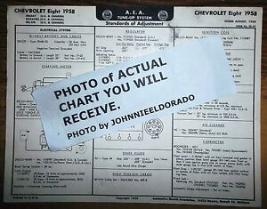 image is loading 1958-chevrolet-eight-series-delray-biscayne-amp-bel-